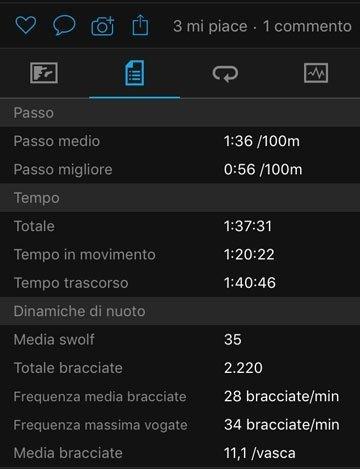 Smartwatch Sport - Garmin informazioni sul nuoto
